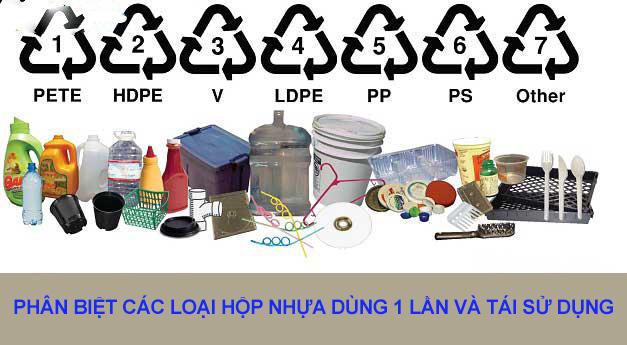 phân biệt các loại nhựa tốt xấu